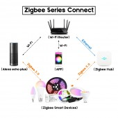 RGB+CCT/Rgbw Zigbee Smart LED Controller Echo Plus SmartThings Voice Control